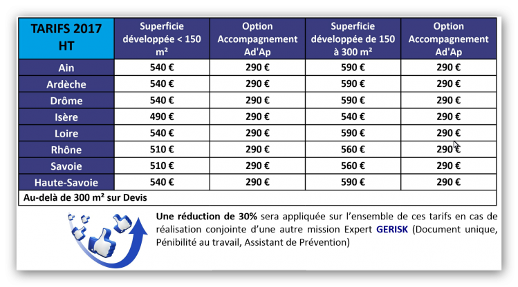 Diag access moins de 300m tarifs 2017
