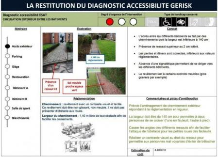 Diagnostic accessibilite 00009