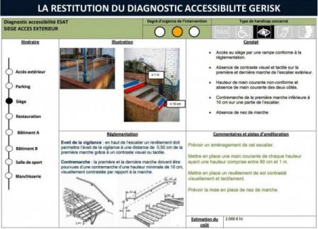 Diagnostic accessibilite 00010