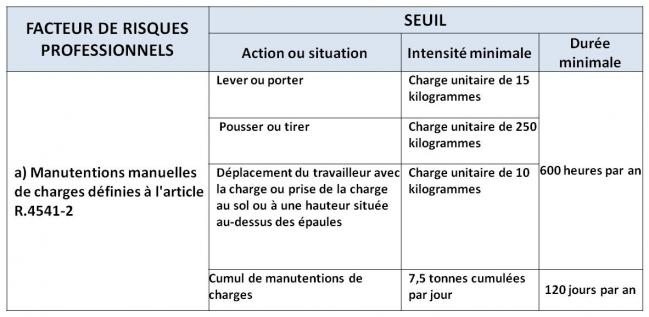 Seuil1a