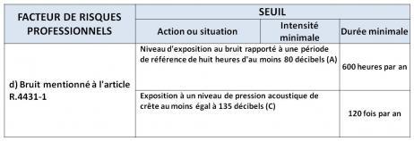 Seuil2d