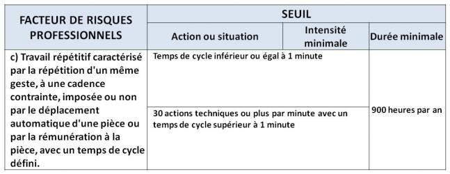 Seuil3c 1