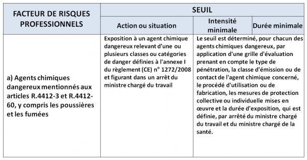 Seuils 2a