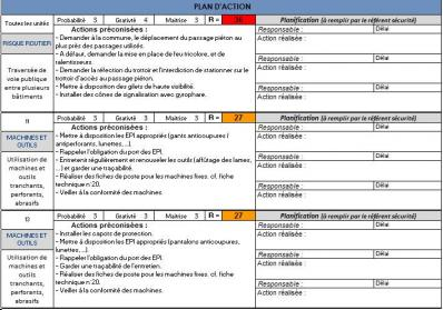 Document Unique Le Plan D Action