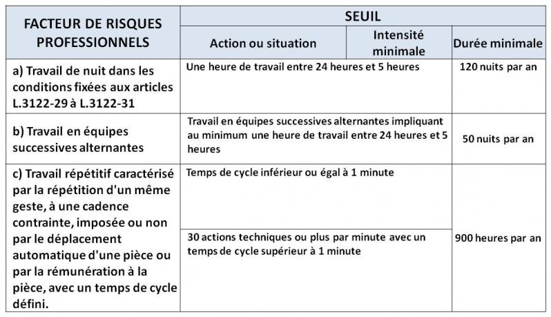 Seuil3